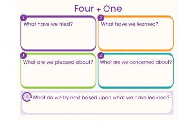 4+1 Questions