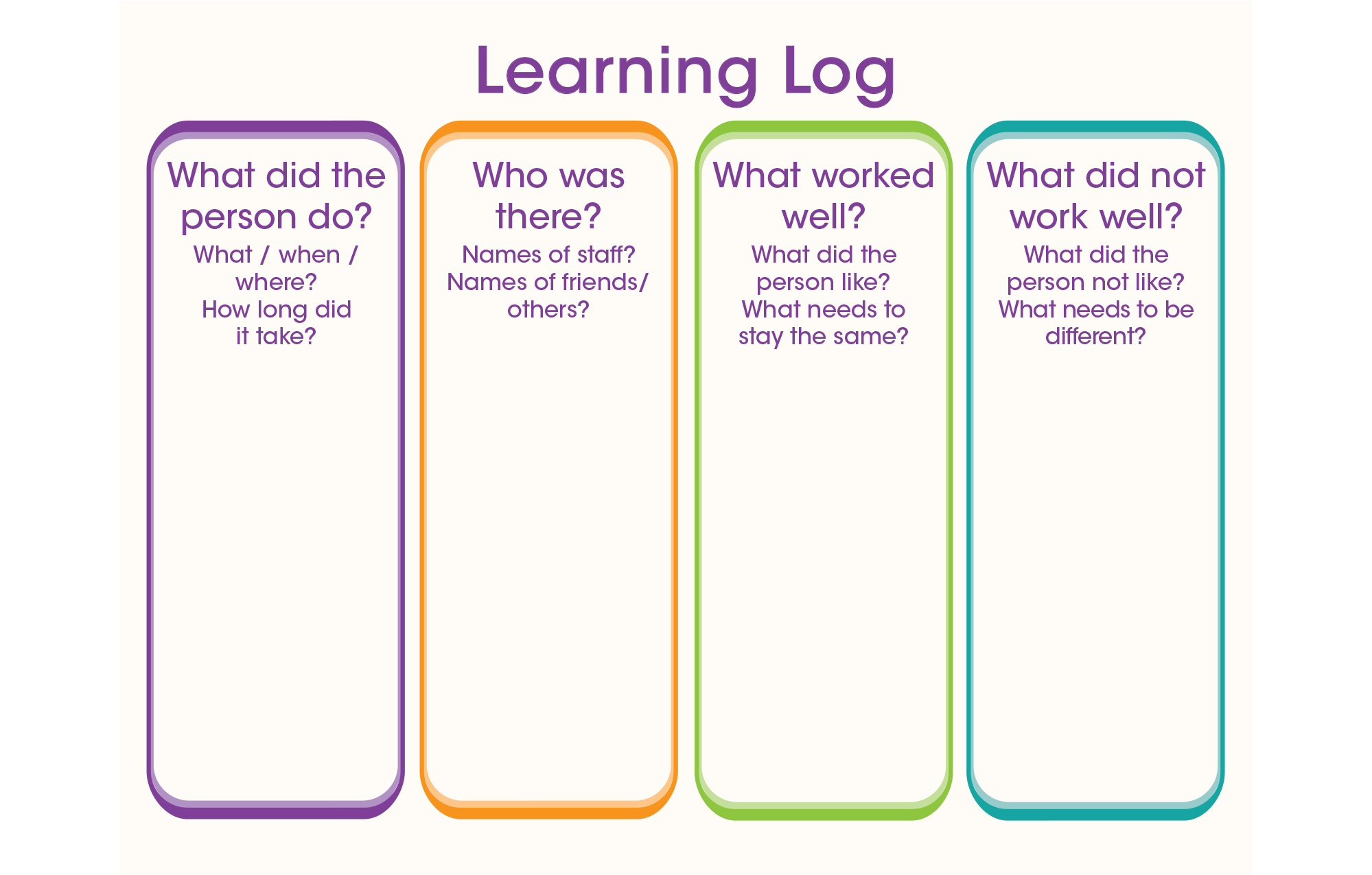 The Learning Log
