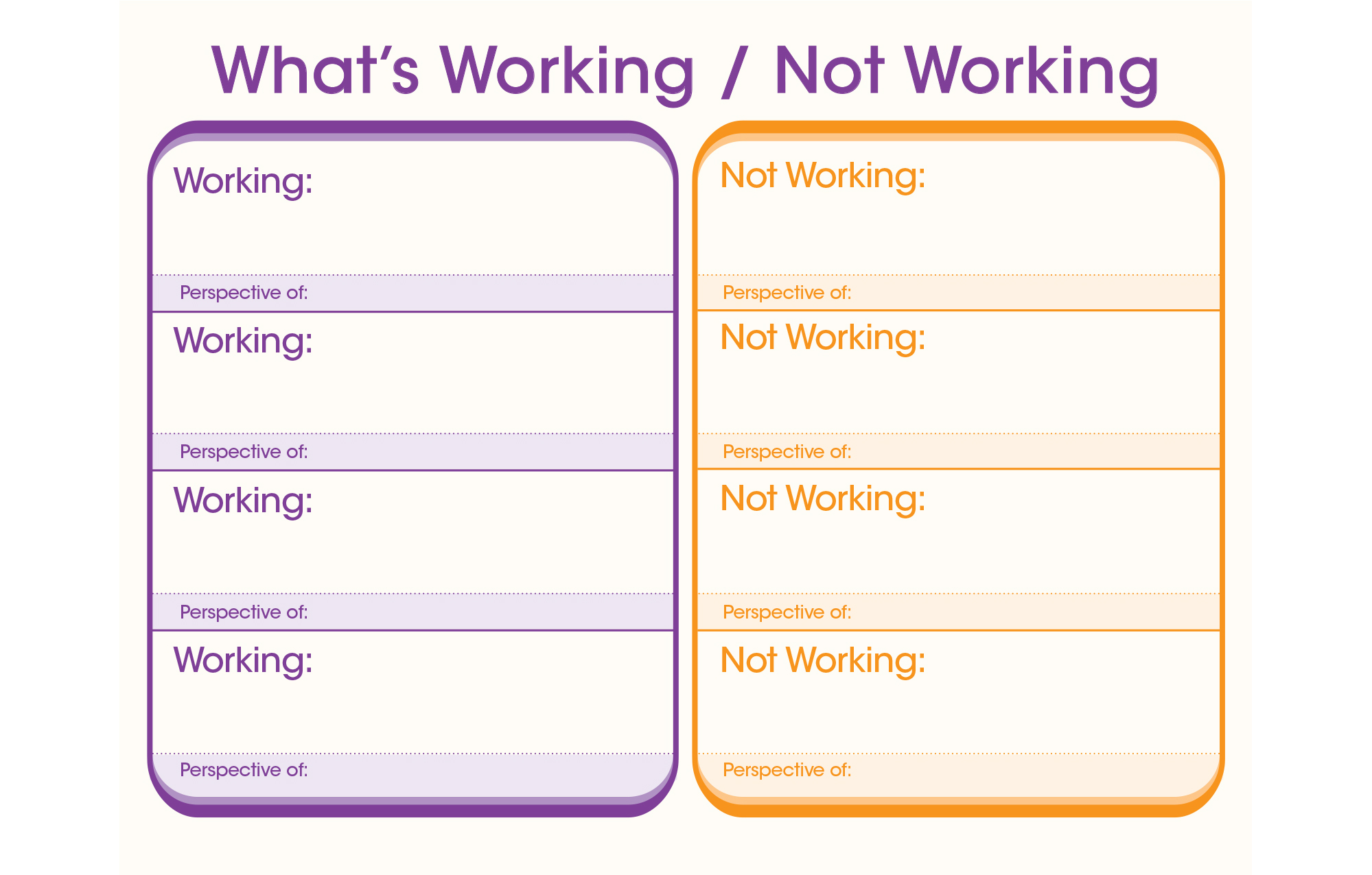 What's Working/Not Working
