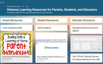 Distance Learning Resources for Parents, Students, and Educators